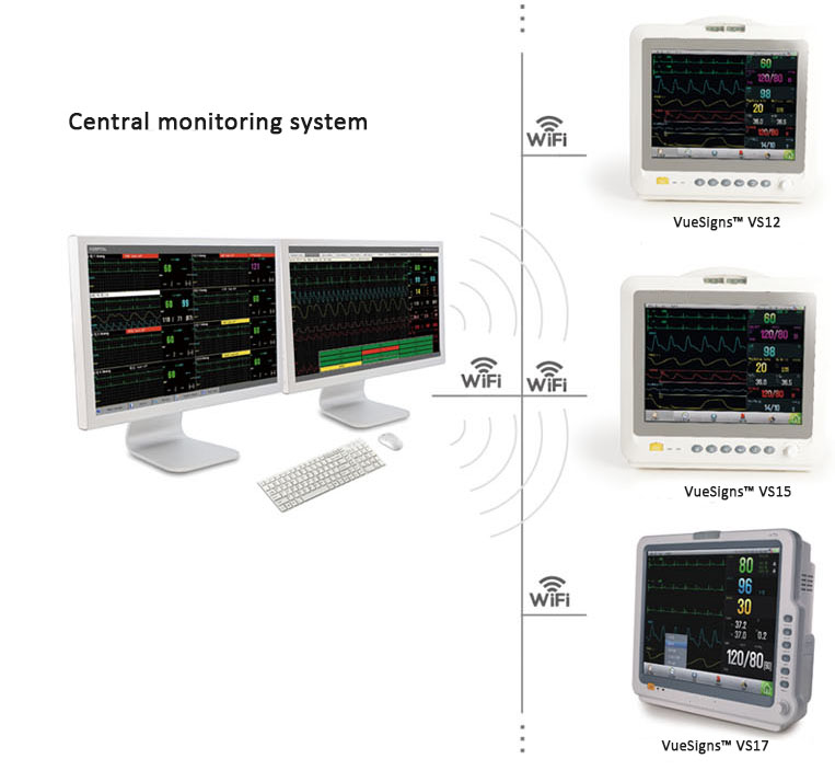 Central monitoring system